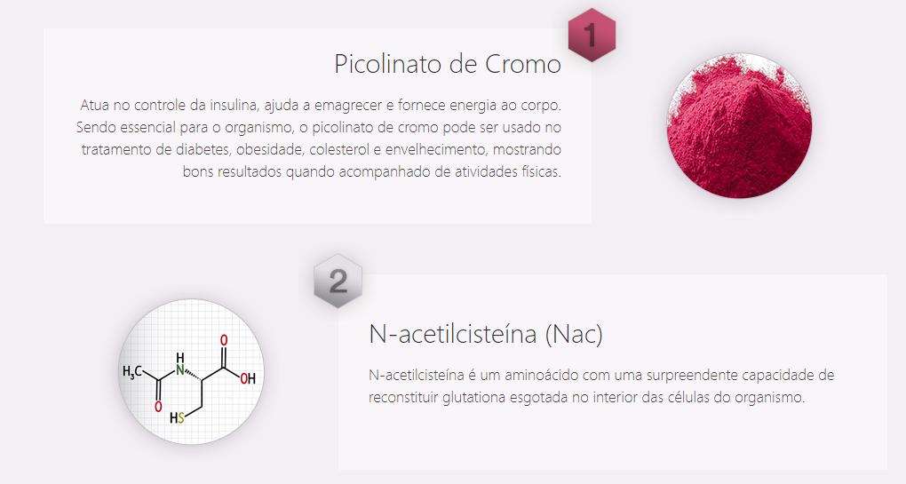 n-glicontrol composição