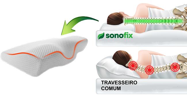 Sonofix